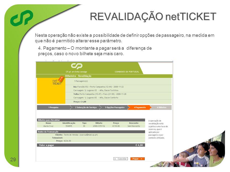 REVALIDAÇÃO netTICKET