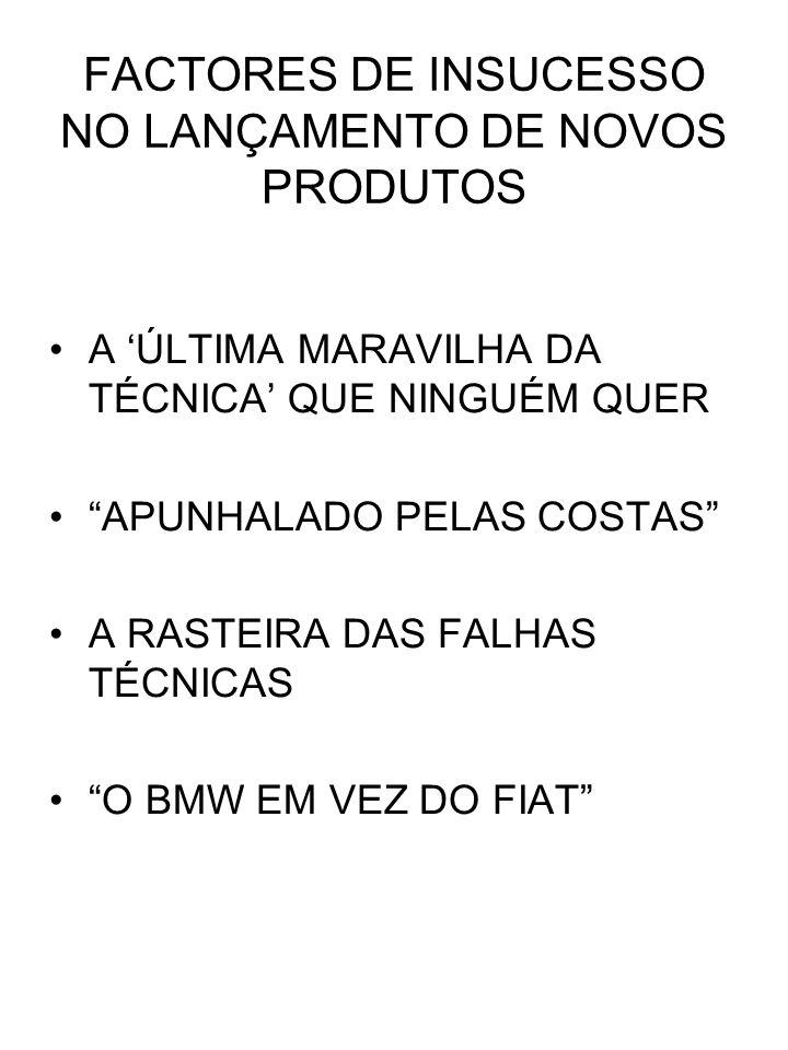 FACTORES DE INSUCESSO NO LANÇAMENTO DE NOVOS PRODUTOS