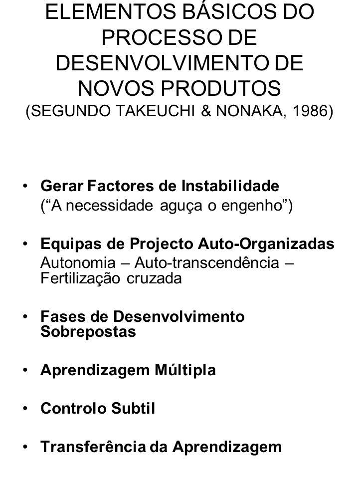 ELEMENTOS BÁSICOS DO PROCESSO DE DESENVOLVIMENTO DE NOVOS PRODUTOS (SEGUNDO TAKEUCHI & NONAKA, 1986)