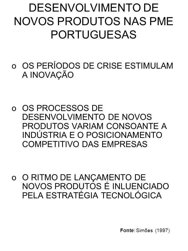 DESENVOLVIMENTO DE NOVOS PRODUTOS NAS PME PORTUGUESAS