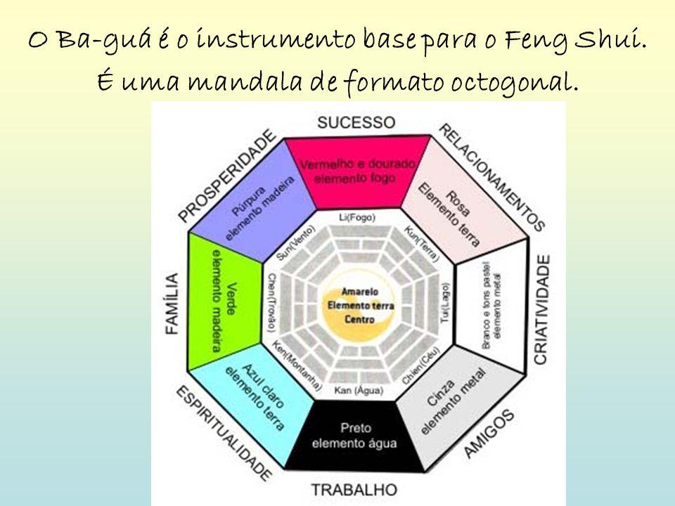 O Ba-guá é o instrumento base para o Feng Shui.