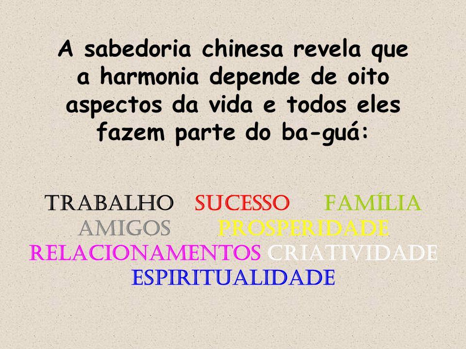 A sabedoria chinesa revela que a harmonia depende de oito aspectos da vida e todos eles fazem parte do ba-guá: