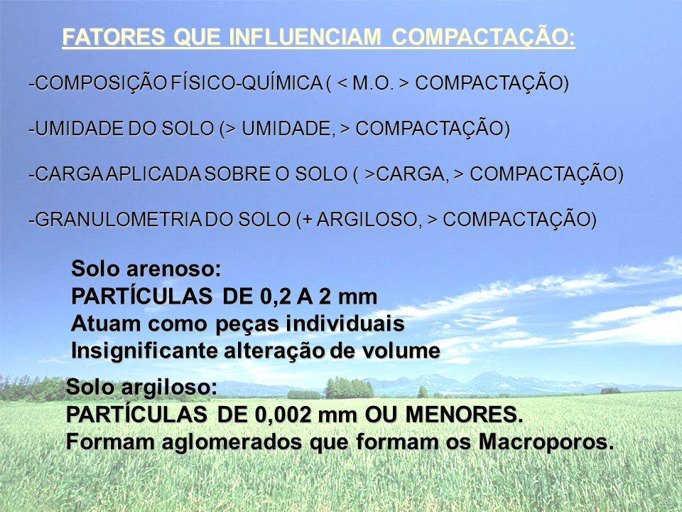 FATORES QUE INFLUENCIAM COMPACTAÇÃO:
