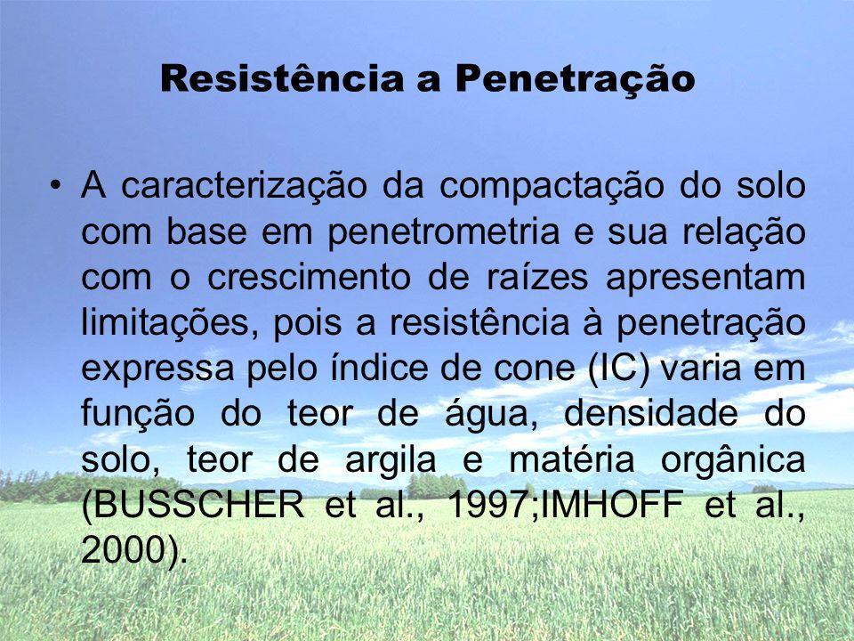 Resistência a Penetração
