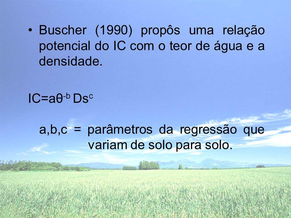 Buscher (1990) propôs uma relação potencial do IC com o teor de água e a densidade.