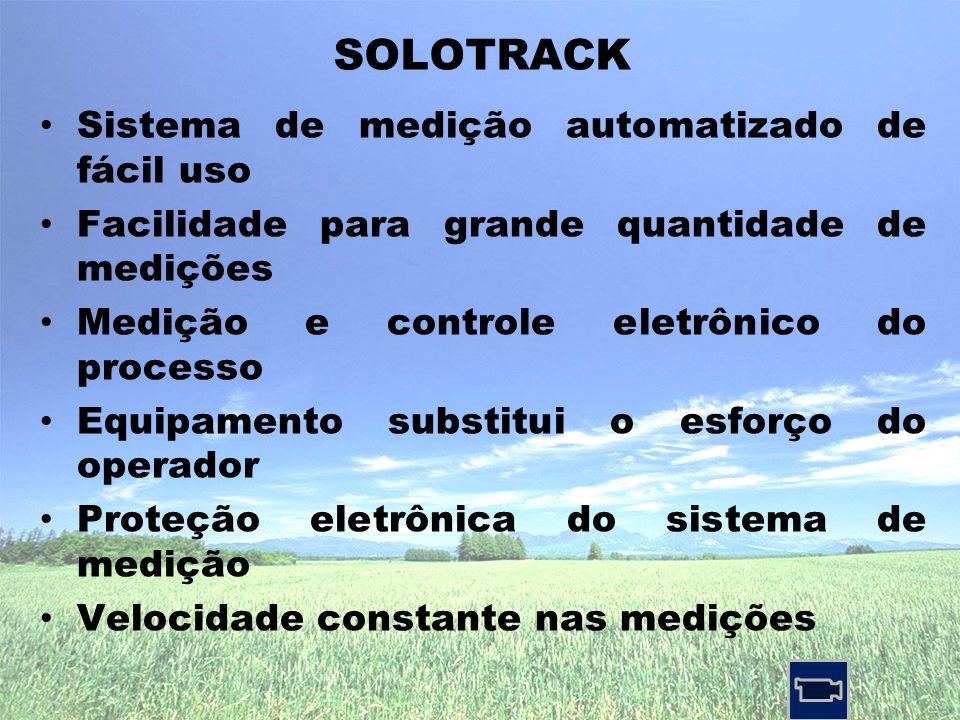 SOLOTRACK Sistema de medição automatizado de fácil uso