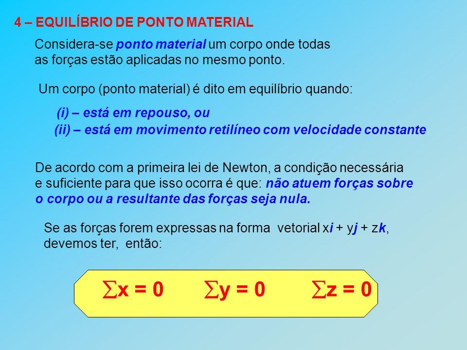 x = 0 y = 0 z = 0 4 – EQUILÍBRIO DE PONTO MATERIAL