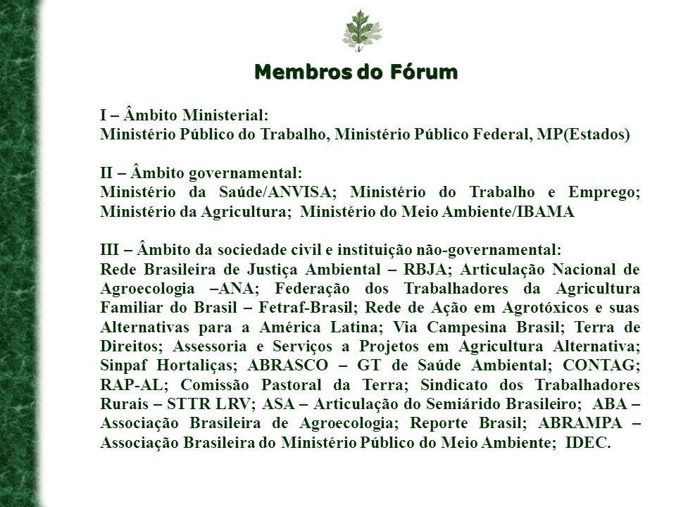 Membros do Fórum I – Âmbito Ministerial: