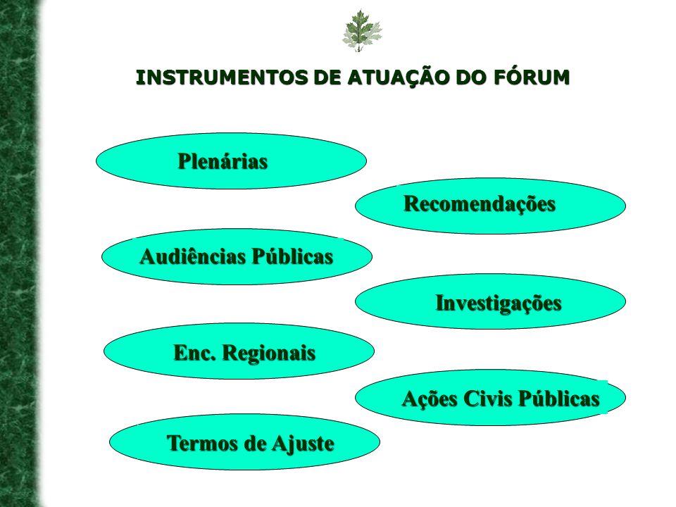 INSTRUMENTOS DE ATUAÇÃO DO FÓRUM