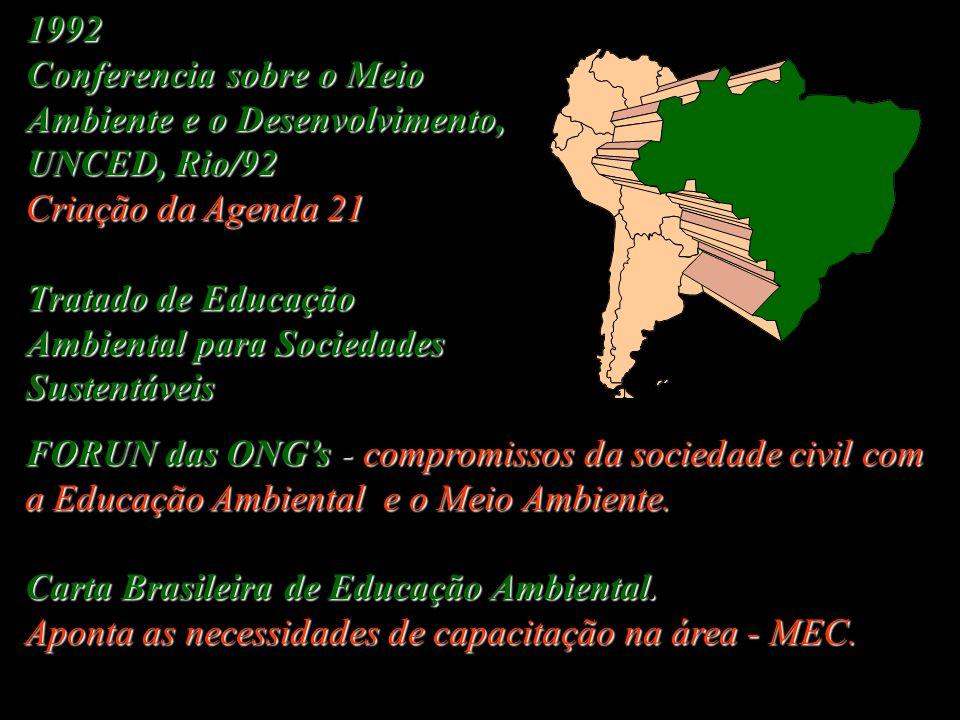 1992 Conferencia sobre o Meio Ambiente e o Desenvolvimento, UNCED, Rio/92. Criação da Agenda 21.