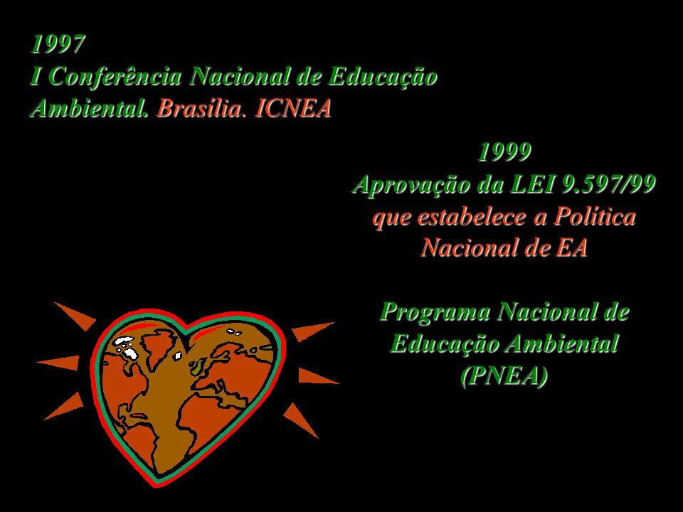 Programa Nacional de Educação Ambiental (PNEA)