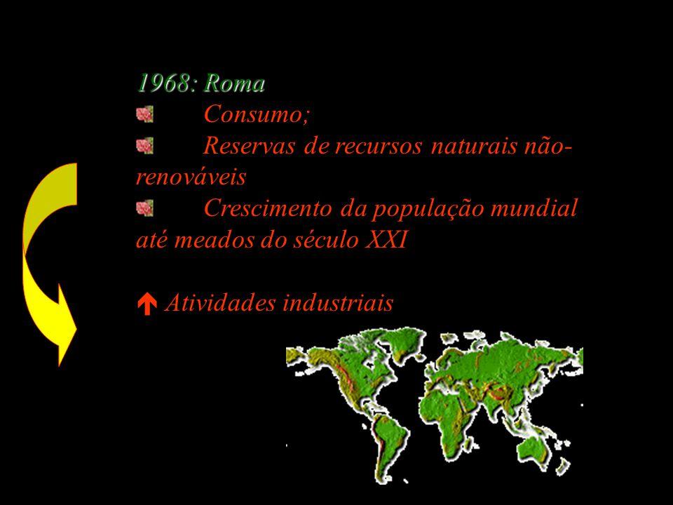 1968: Roma Consumo; Reservas de recursos naturais não-renováveis. Crescimento da população mundial até meados do século XXI.