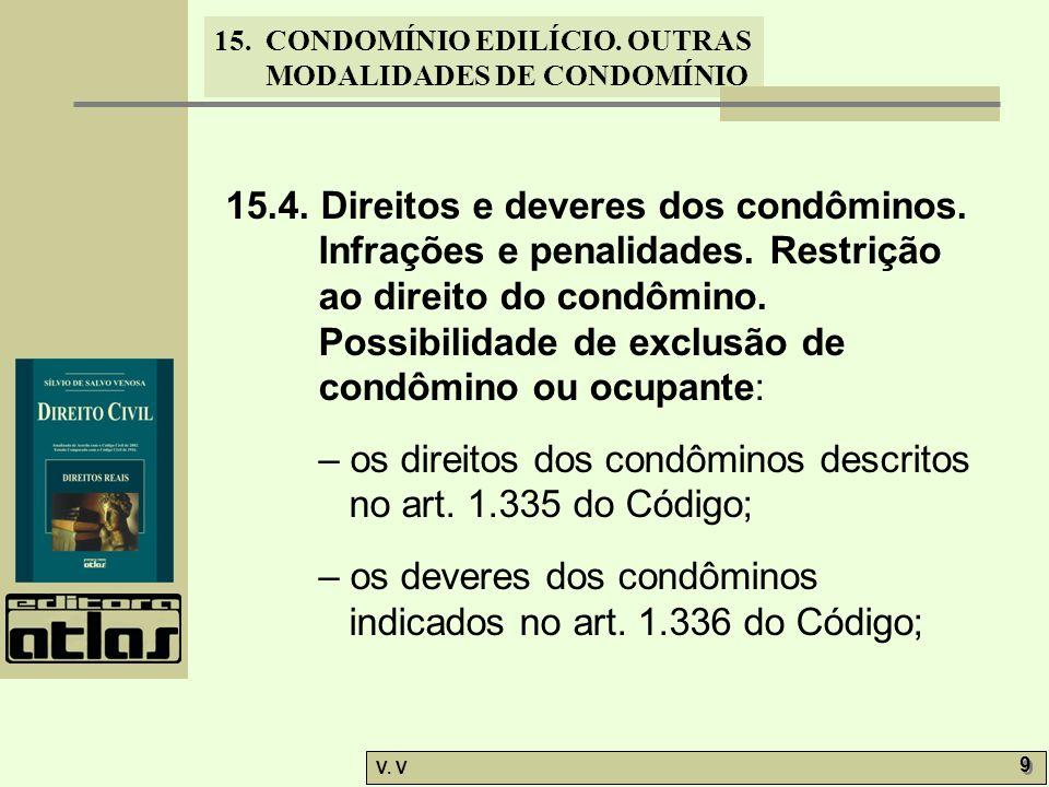 15. 4. Direitos e deveres dos condôminos. Infrações e penalidades