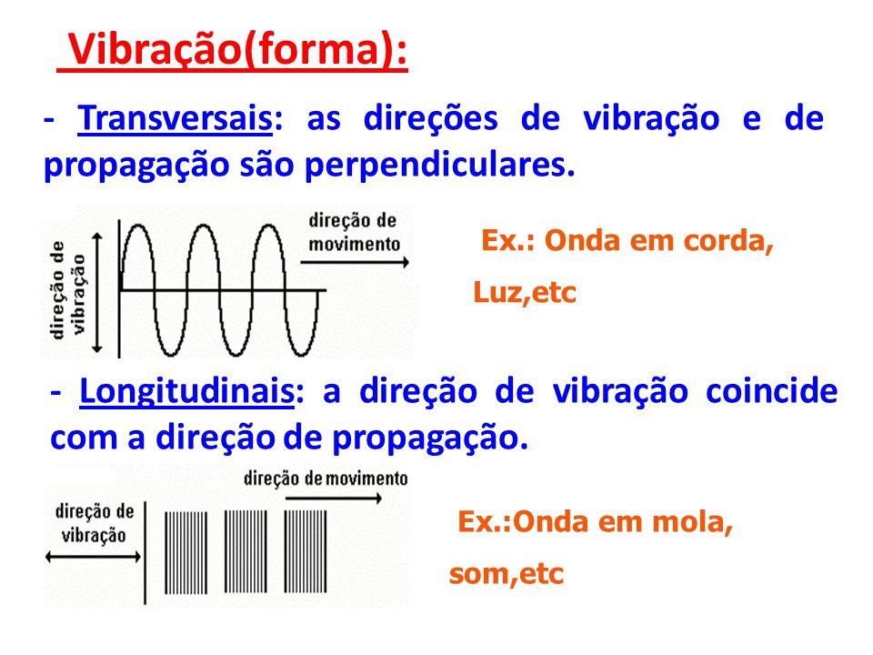 Vibração(forma): - Transversais: as direções de vibração e de propagação são perpendiculares. Ex.: Onda em corda,