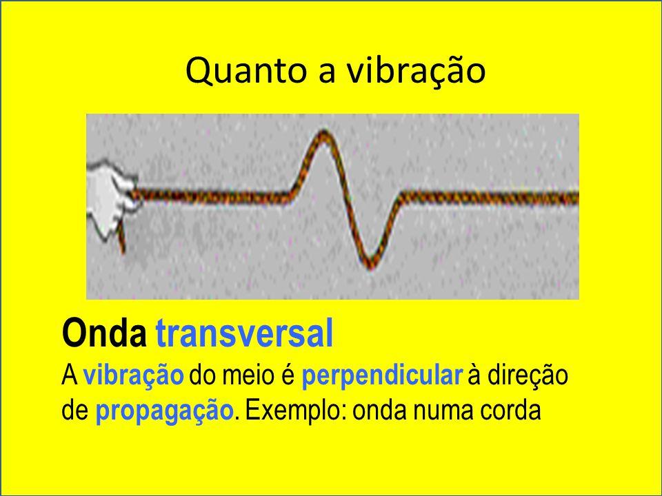 Onda transversal A vibração do meio é perpendicular à direção