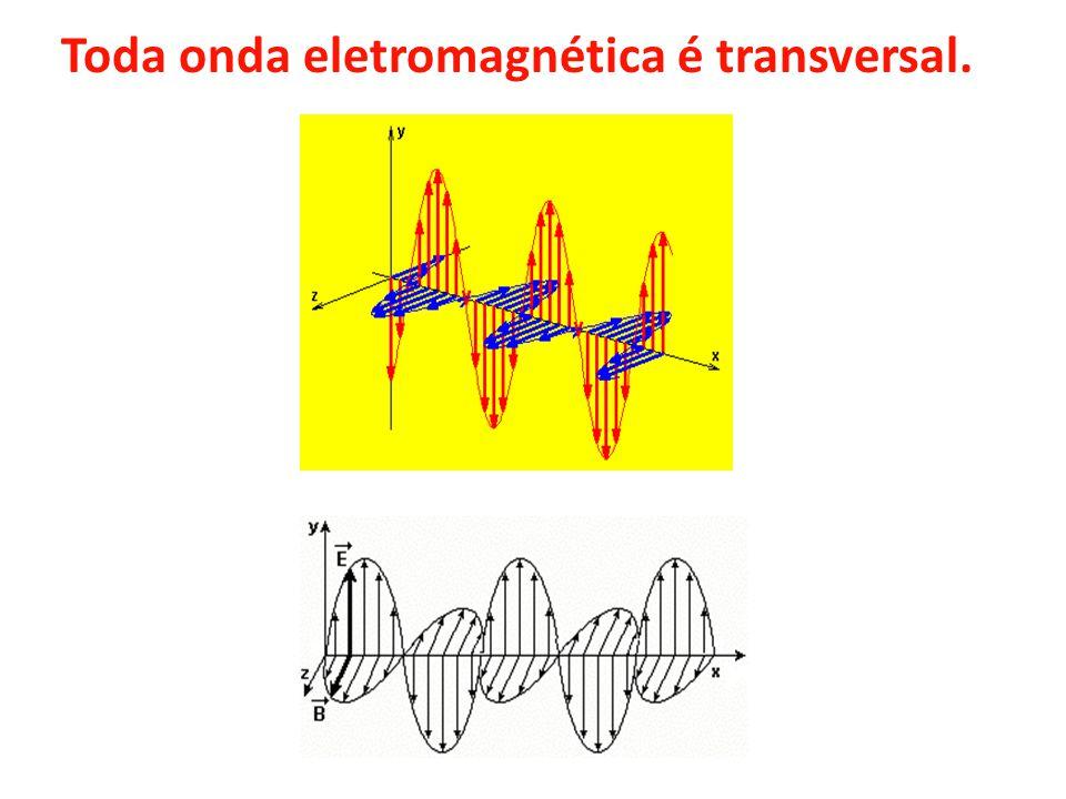 Toda onda eletromagnética é transversal.