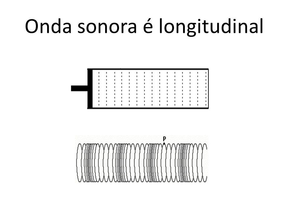 Onda sonora é longitudinal