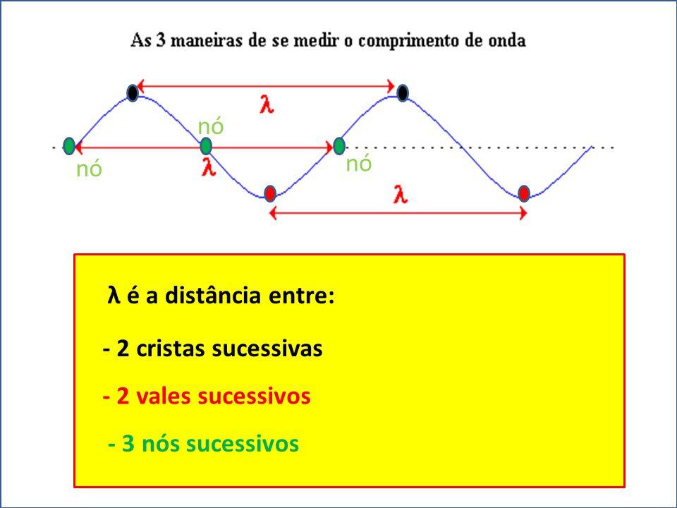nó λ é a distância entre: - 2 cristas sucessivas - 2 vales sucessivos - 3 nós sucessivos