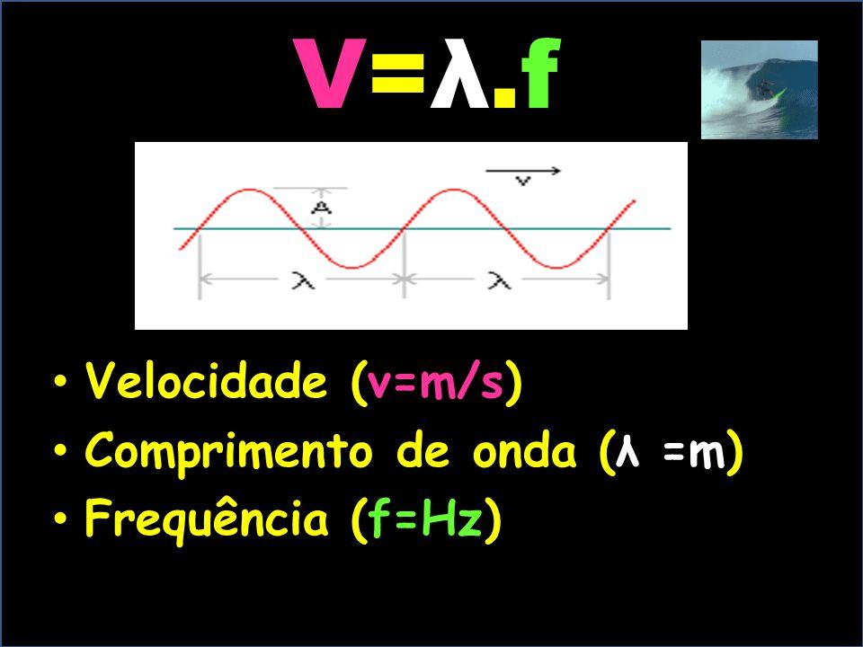 V=λ.f Velocidade (v=m/s) Comprimento de onda (λ =m) Frequência (f=Hz)