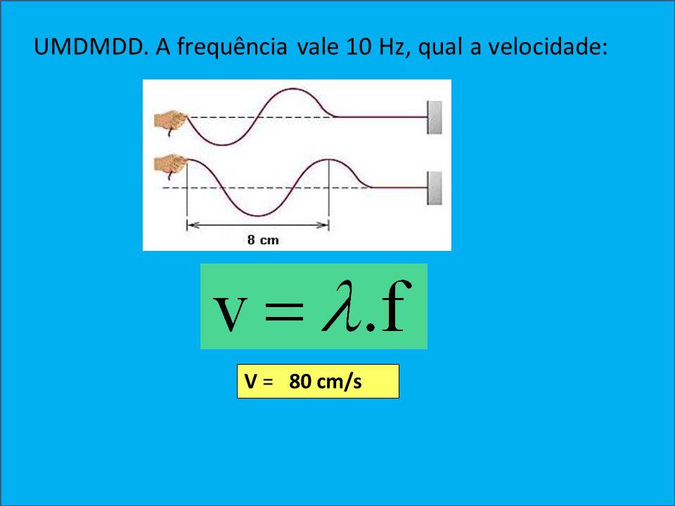 UMDMDD. A frequência vale 10 Hz, qual a velocidade: