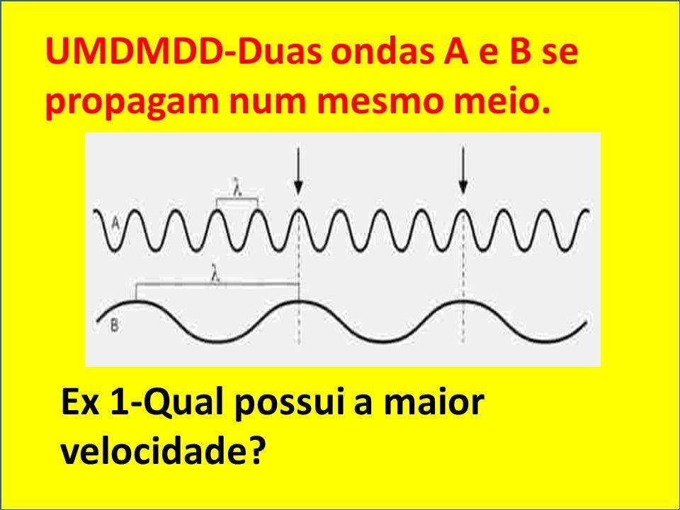 UMDMDD-Duas ondas A e B se propagam num mesmo meio.