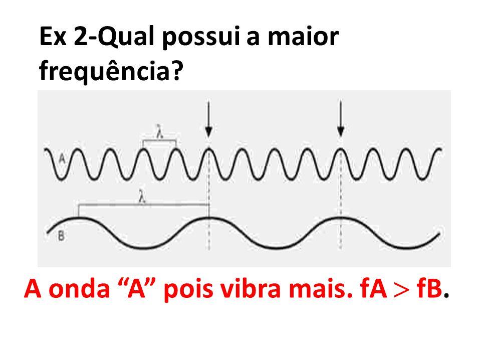 Ex 2-Qual possui a maior frequência