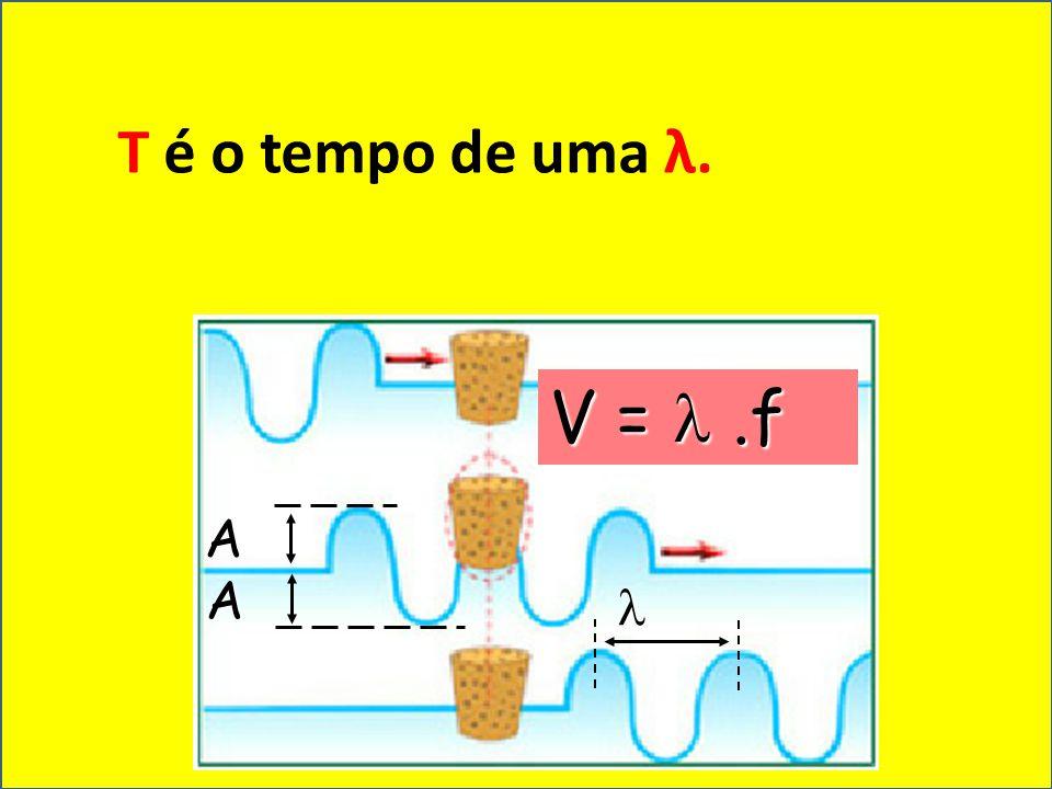 T é o tempo de uma λ. V =  .f A A 