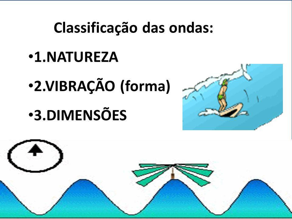 Classificação das ondas: