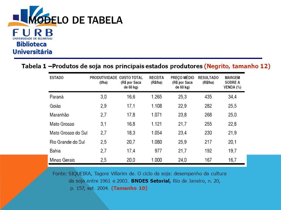 Modelo de tabela Tabela 1 –Produtos de soja nos principais estados produtores (Negrito, tamanho 12)