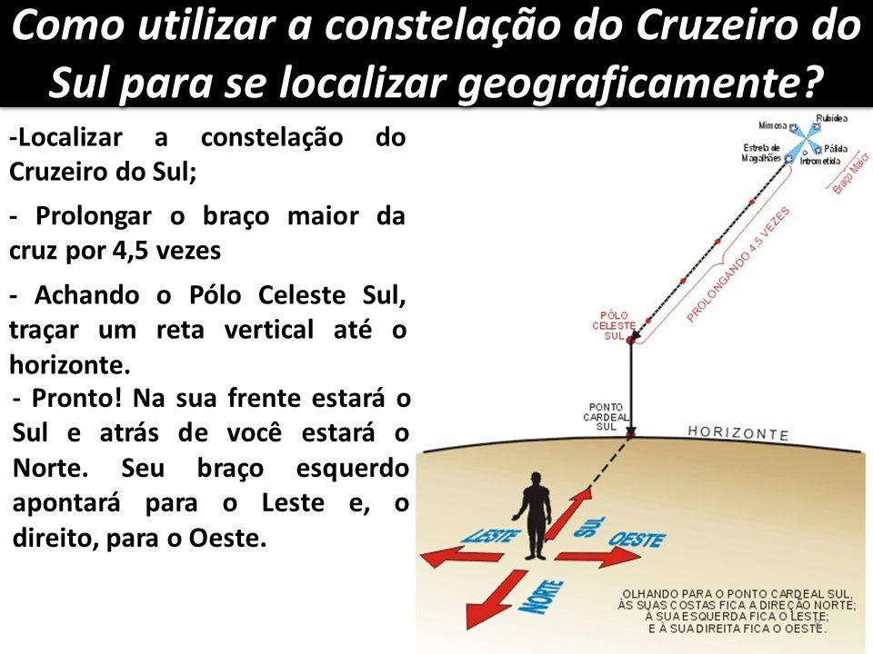 Como utilizar a constelação do Cruzeiro do Sul para se localizar geograficamente