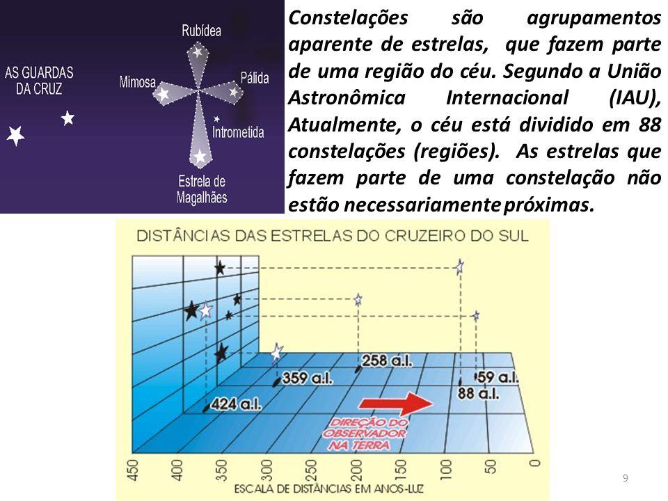 Constelações são agrupamentos aparente de estrelas, que fazem parte de uma região do céu.