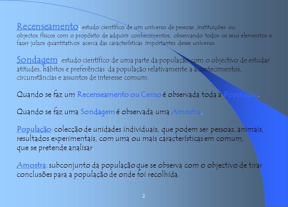 Recenseamento: estudo científico de um universo de pessoas ,instituições ou