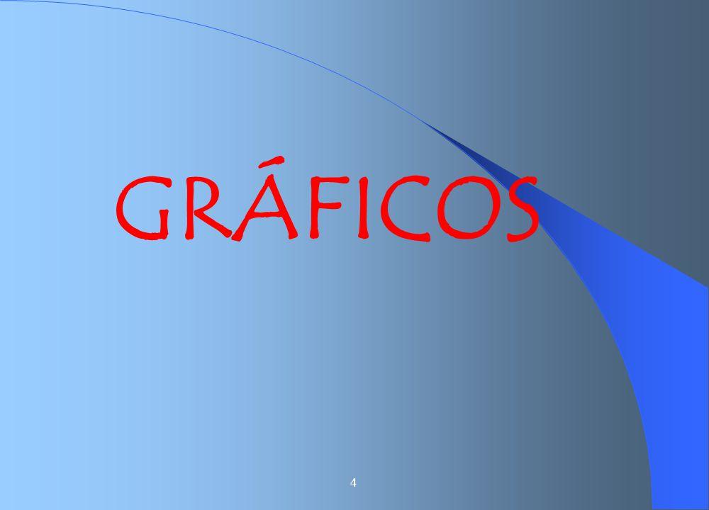 GRÁFICOS 4