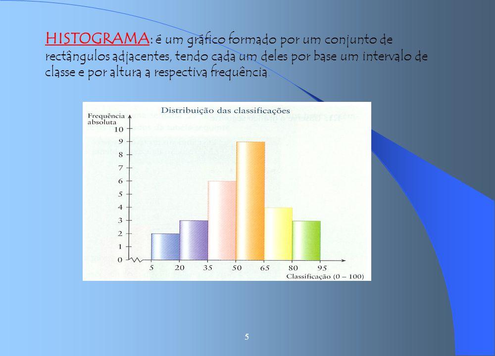 HISTOGRAMA: é um gráfico formado por um conjunto de