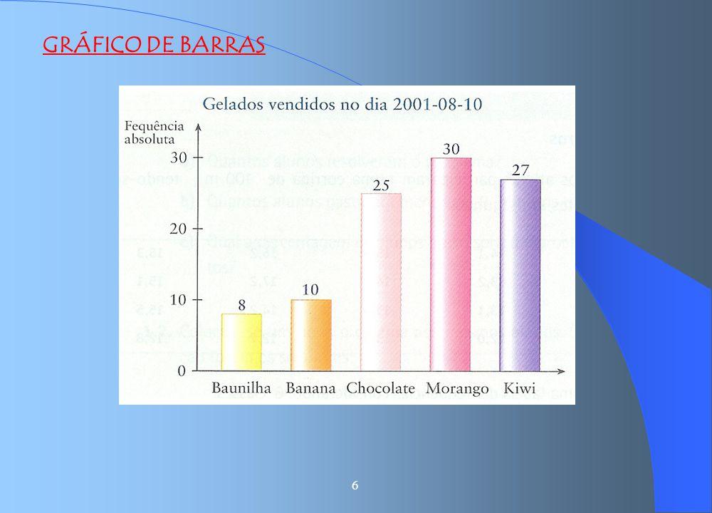 GRÁFICO DE BARRAS 6