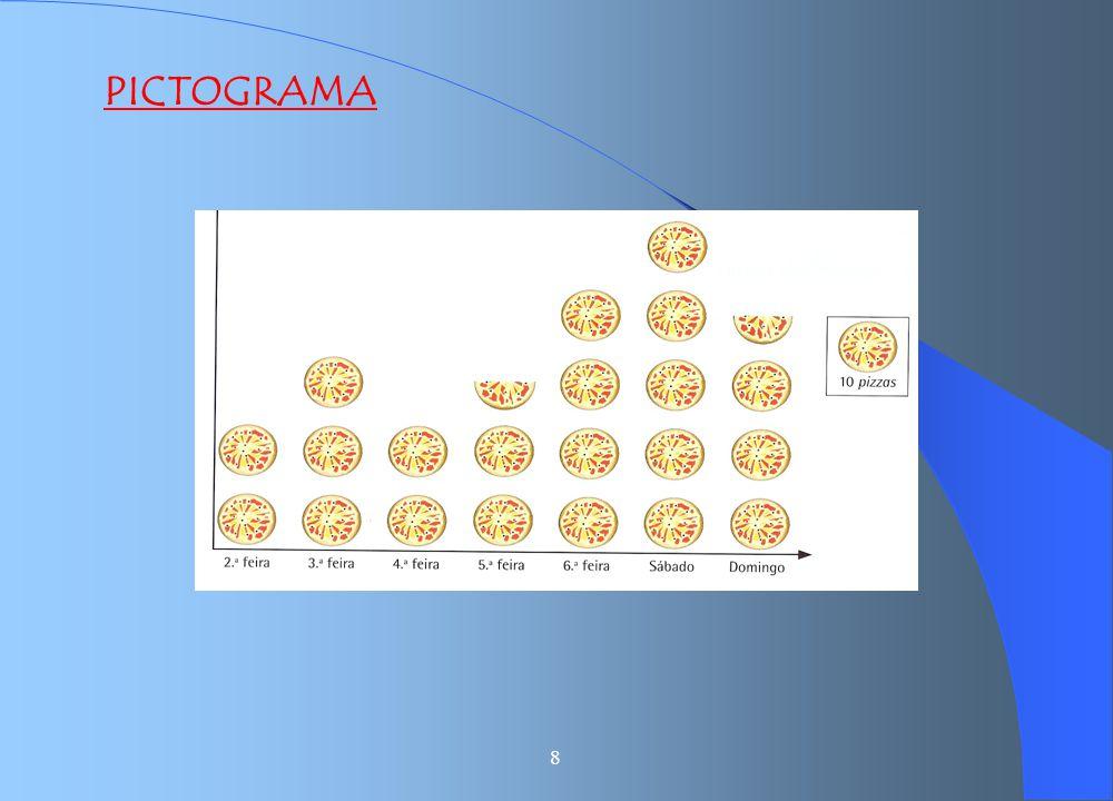 PICTOGRAMA 8