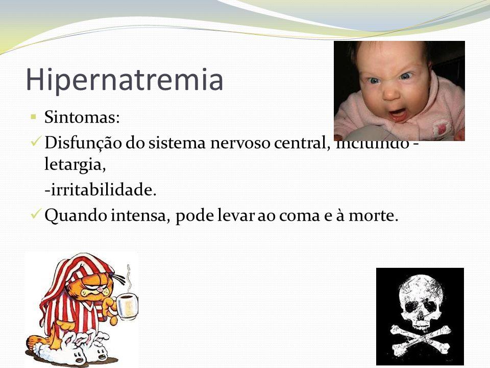 Hipernatremia Sintomas:
