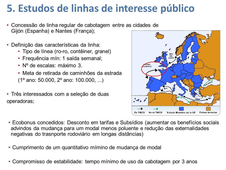 5. Estudos de linhas de interesse público