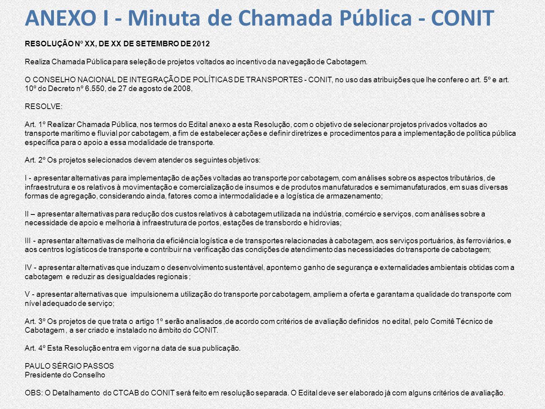 ANEXO I - Minuta de Chamada Pública - CONIT
