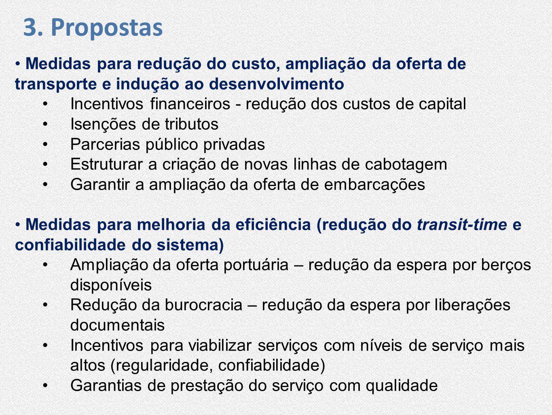 3. Propostas Medidas para redução do custo, ampliação da oferta de transporte e indução ao desenvolvimento.