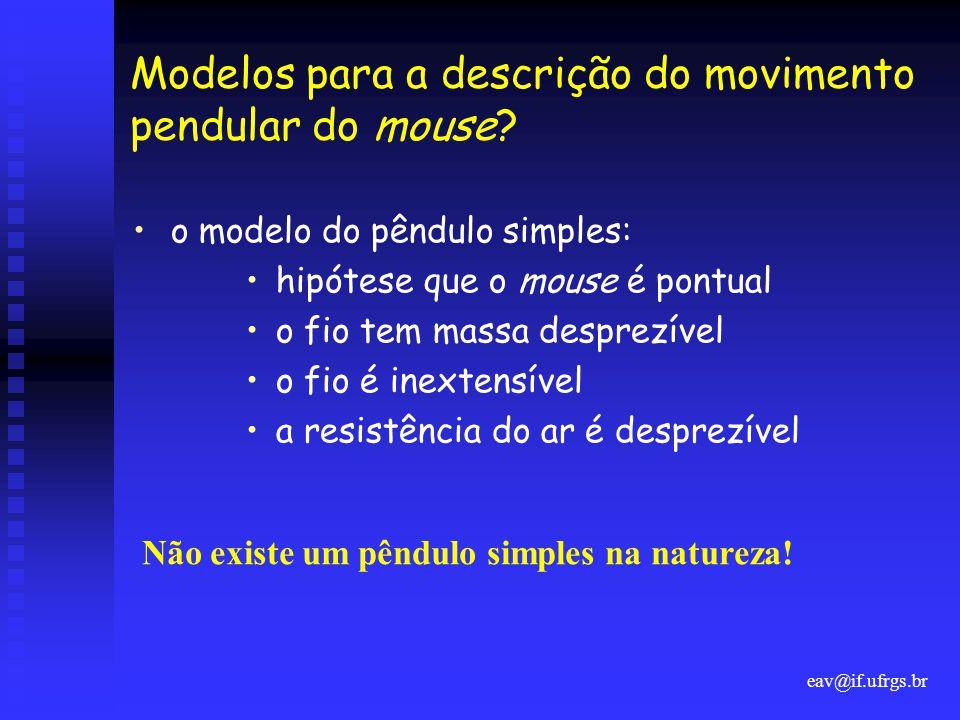 Modelos para a descrição do movimento pendular do mouse