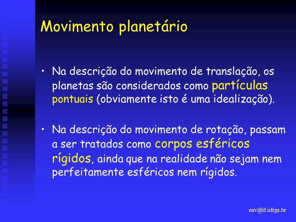 Movimento planetário