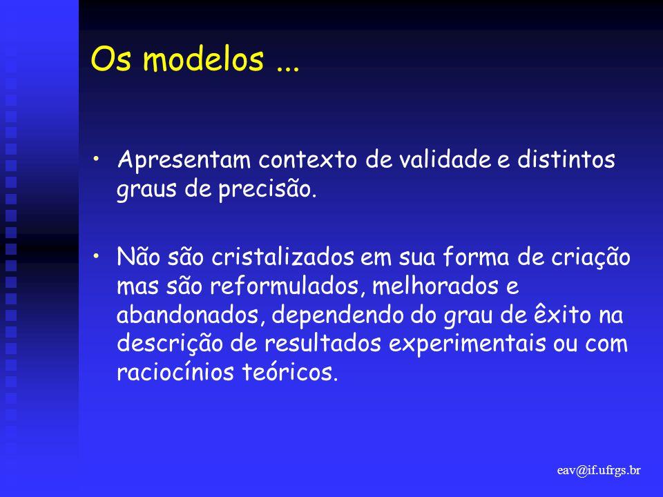 Os modelos ... Apresentam contexto de validade e distintos graus de precisão.