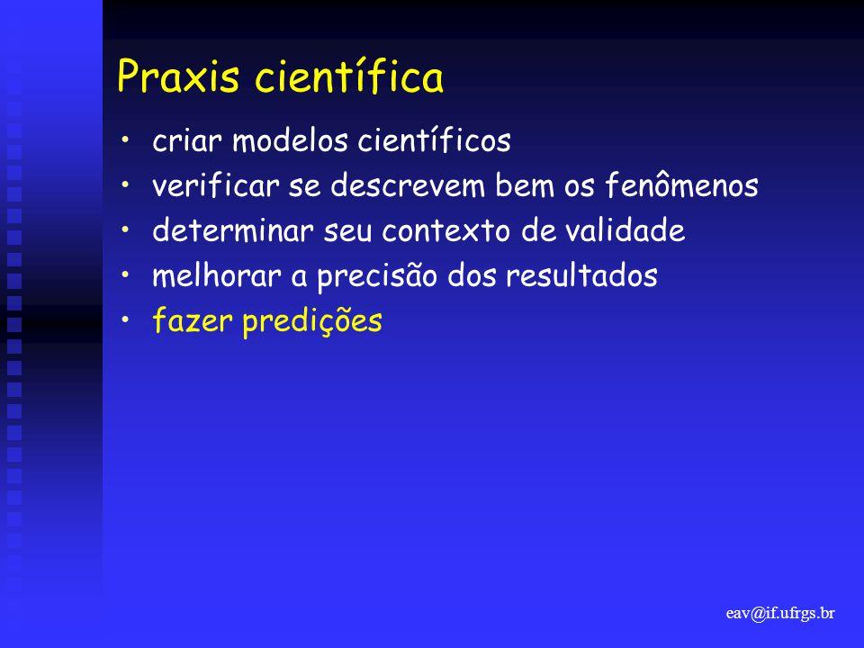 Praxis científica criar modelos científicos