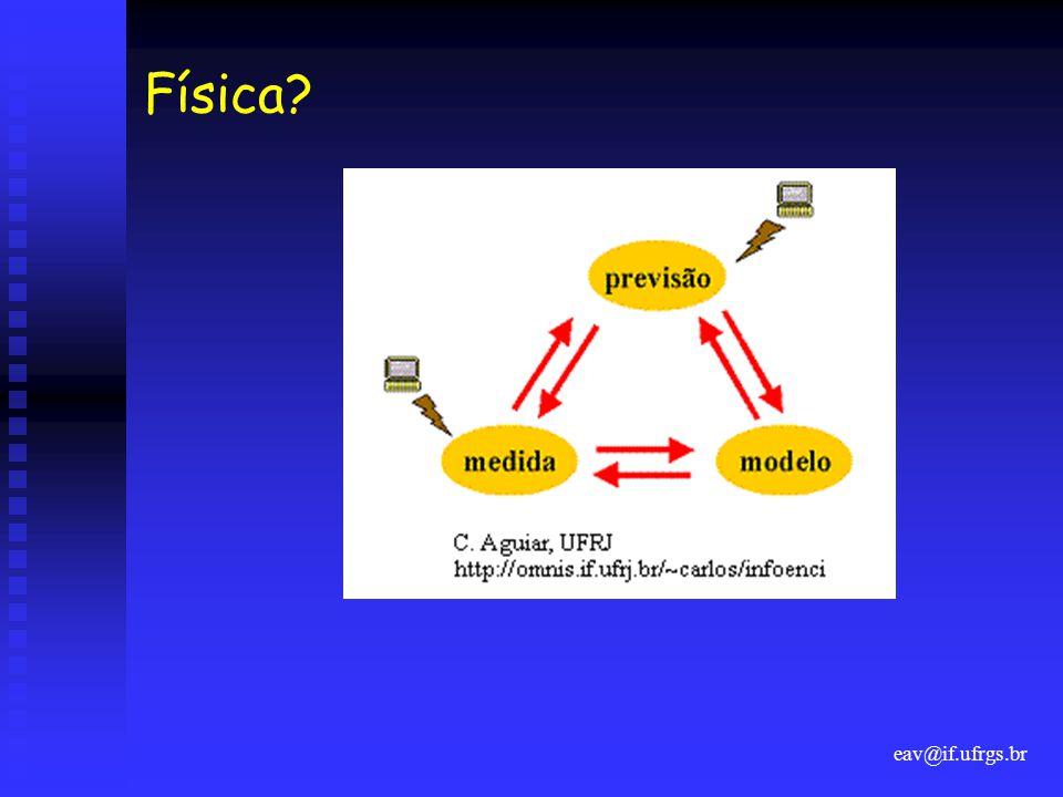 Física eav@if.ufrgs.br