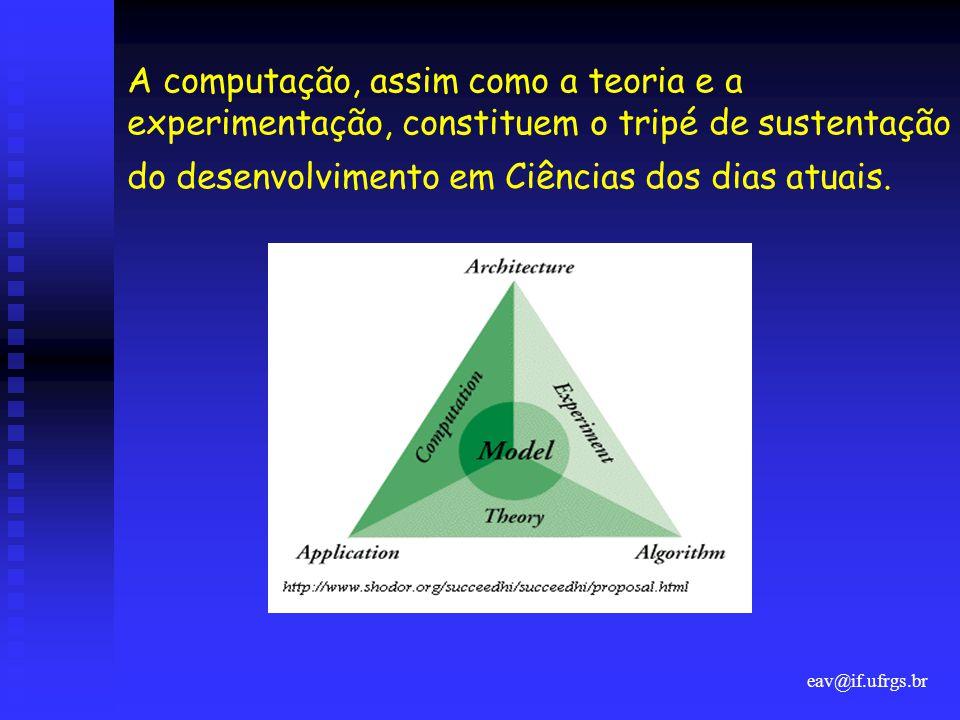 A computação, assim como a teoria e a experimentação, constituem o tripé de sustentação do desenvolvimento em Ciências dos dias atuais.