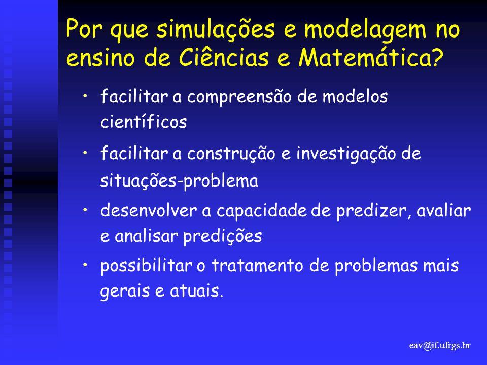 Por que simulações e modelagem no ensino de Ciências e Matemática