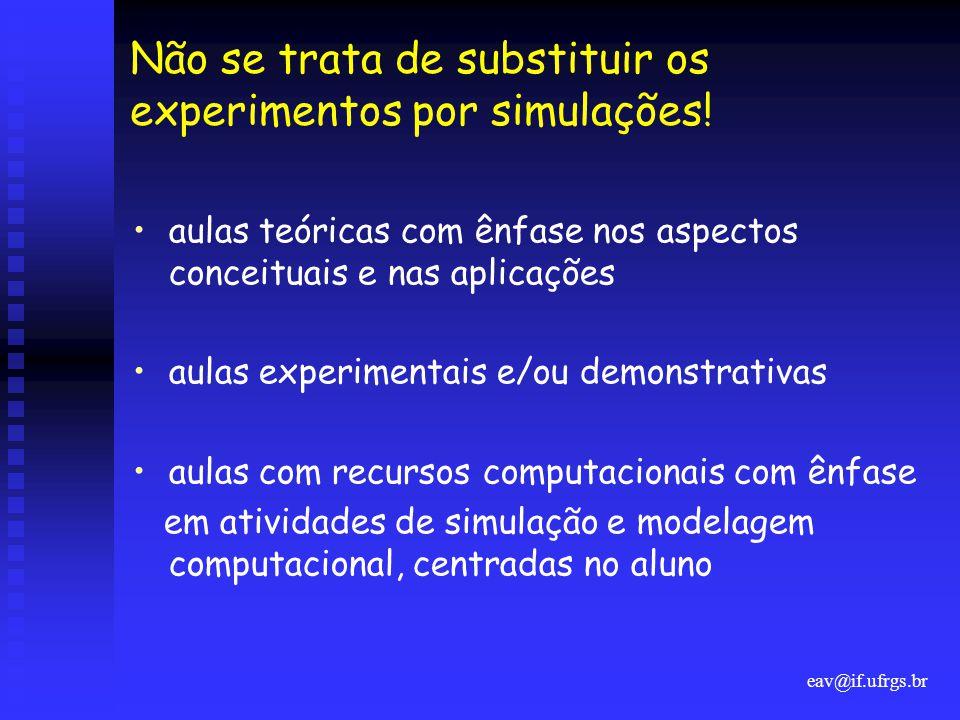 Não se trata de substituir os experimentos por simulações!