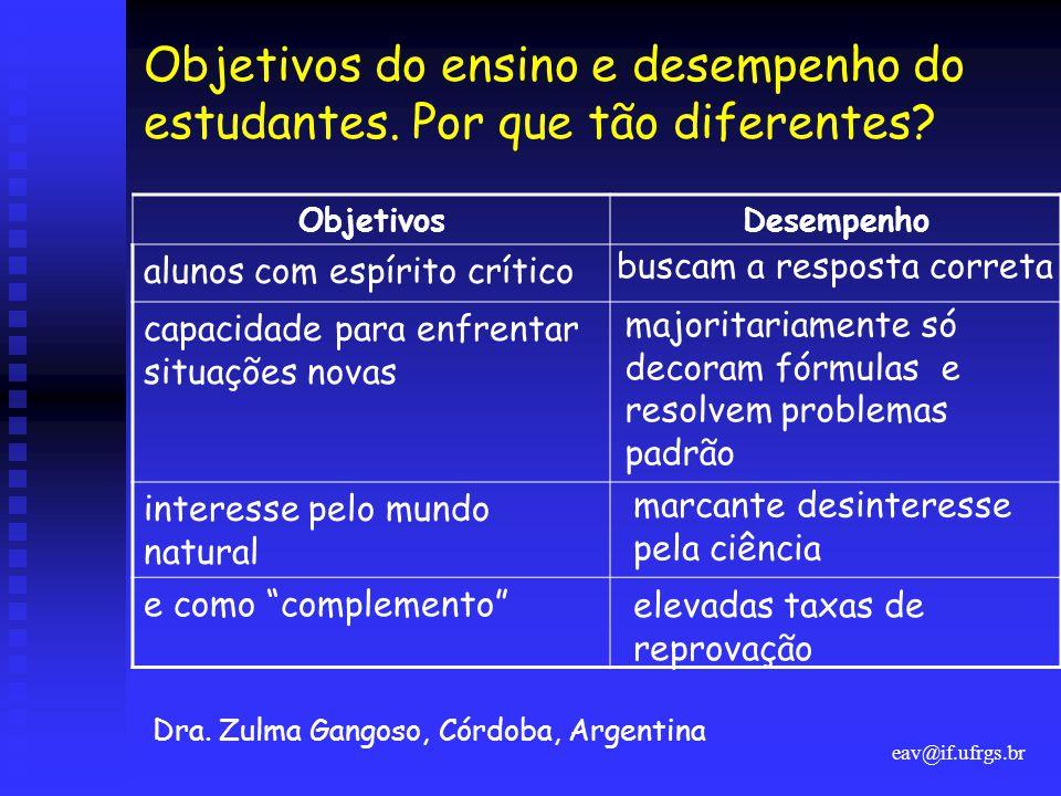 Objetivos do ensino e desempenho do estudantes. Por que tão diferentes