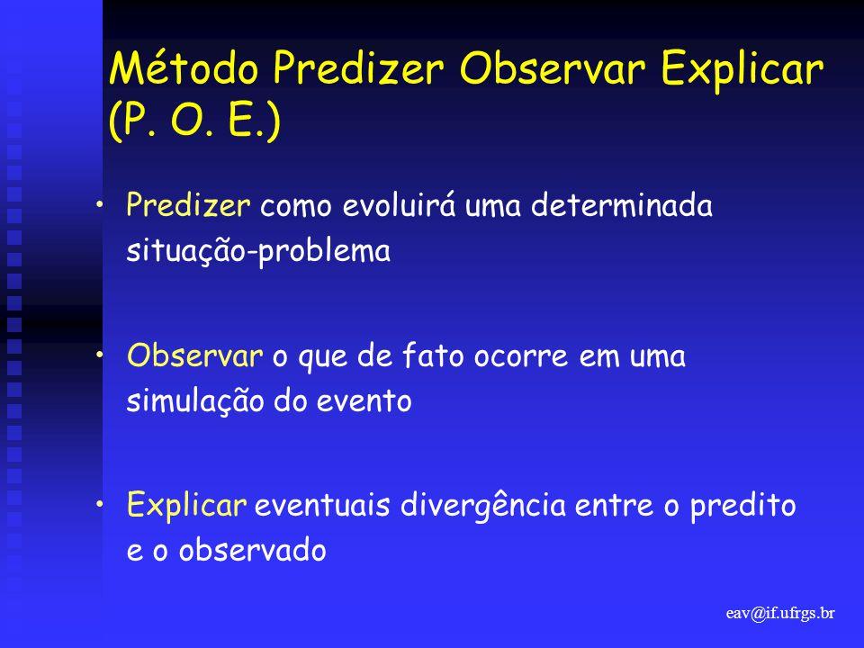 Método Predizer Observar Explicar (P. O. E.)
